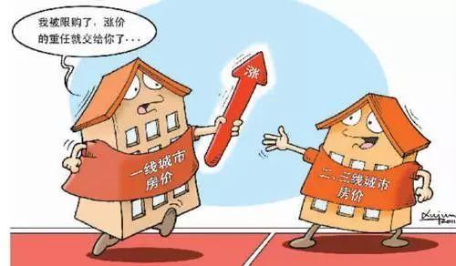人口流入越多的三四线城市房地产市场越好,真的吗?