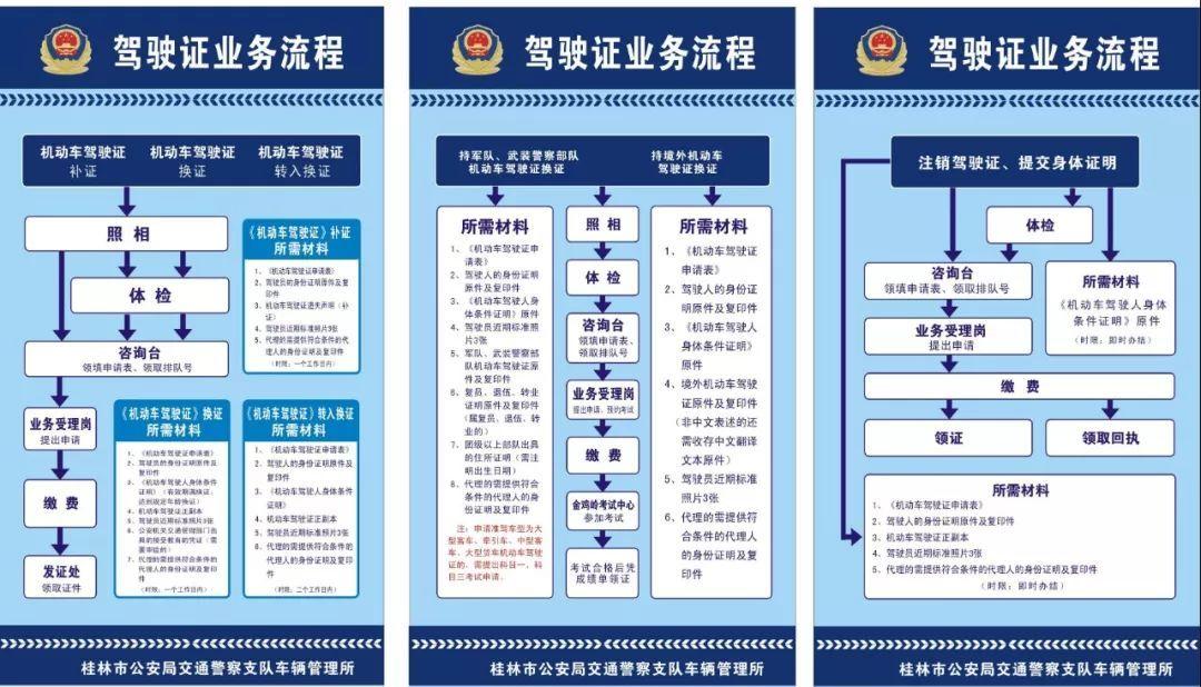 上海驾驶证换证_异地换驾驶证很麻烦?小编用亲身经历告诉你!_换证
