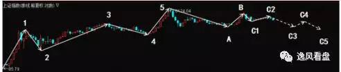 17日股市大涨,你觉得10月18日股市行情会怎样?股民:大概率这样走!
