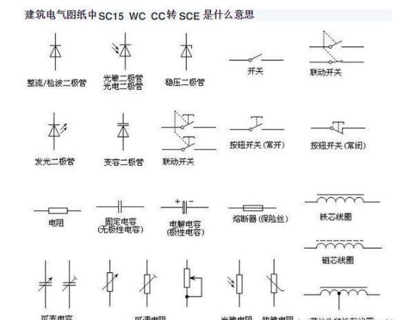 建筑施工电气图纸中管线及敷设的字母符号