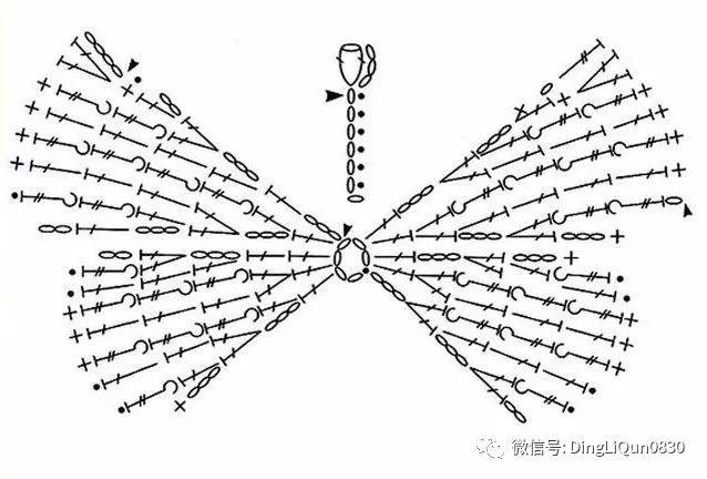 【钩编作品】独角兽编织作品,蝴蝶和垫子图解