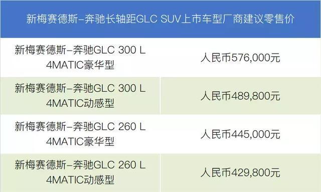 奔驰长轴距GLC上市唱凉凉的恐怕不止Q5L和X3_凤凰彩票手机版
