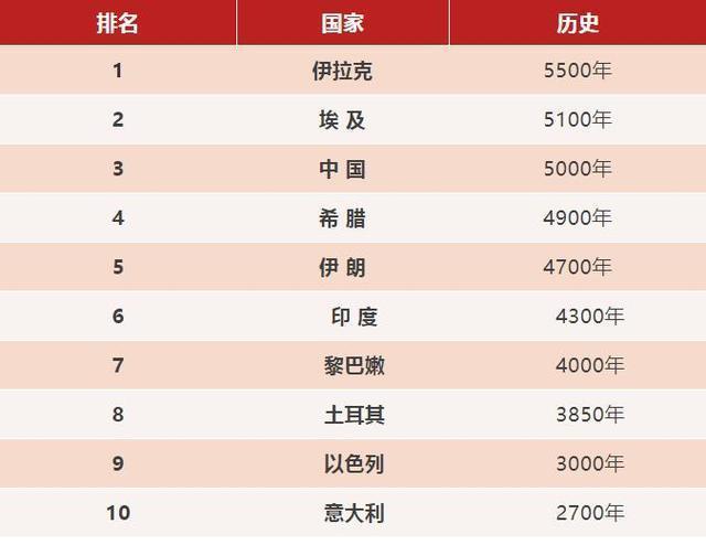 各国综合能力排名,看看中国都排第几!
