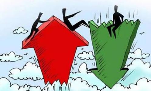 梁挺福:从近期股市表现锐眼挑大学专业