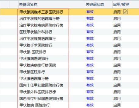 白帽seo技术seo推广seo平时都做什么-第9张图片-【秒速时时彩开奖结果】爱站屋博客