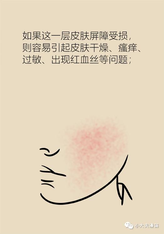 受不了乾燥刺痛脫皮紅血絲?換季護膚該這樣操作!