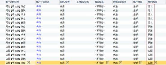 白帽seo技术seo推广seo平时都做什么-第6张图片-【秒速时时彩开奖结果】爱站屋博客