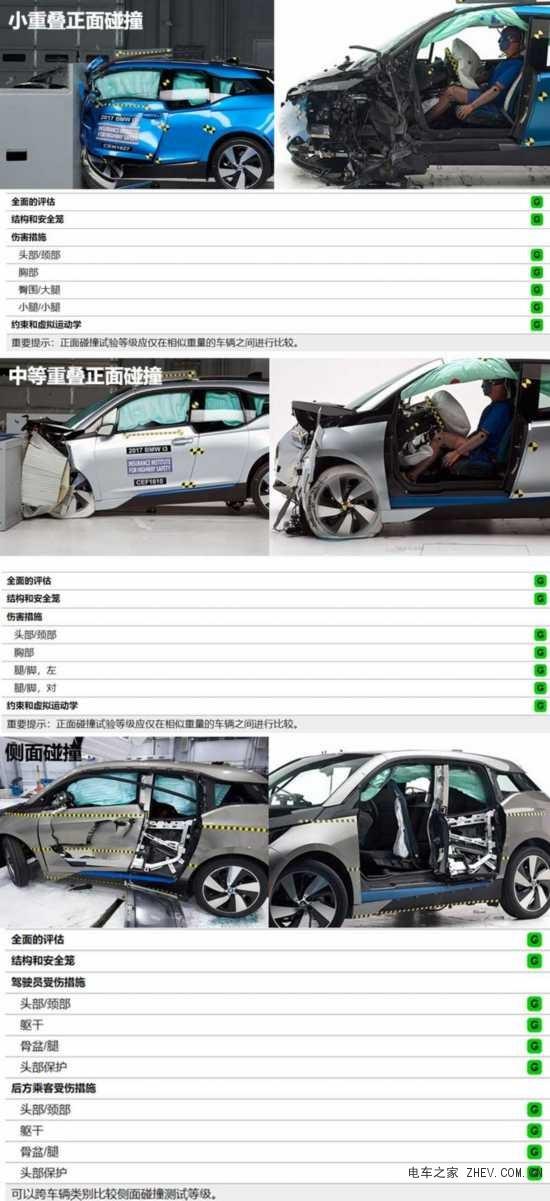 全球4款最热销电动汽车 安全碰撞测试数据曝光对比