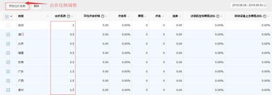 白帽seo技术seo推广seo平时都做什么-第5张图片-【秒速时时彩开奖结果】爱站屋博客