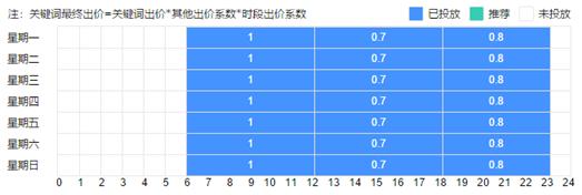 白帽seo技术seo推广seo平时都做什么-第8张图片-【秒速时时彩开奖结果】爱站屋博客