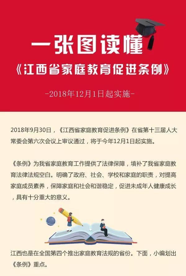 一图读懂《江西省家庭教育促进条例》