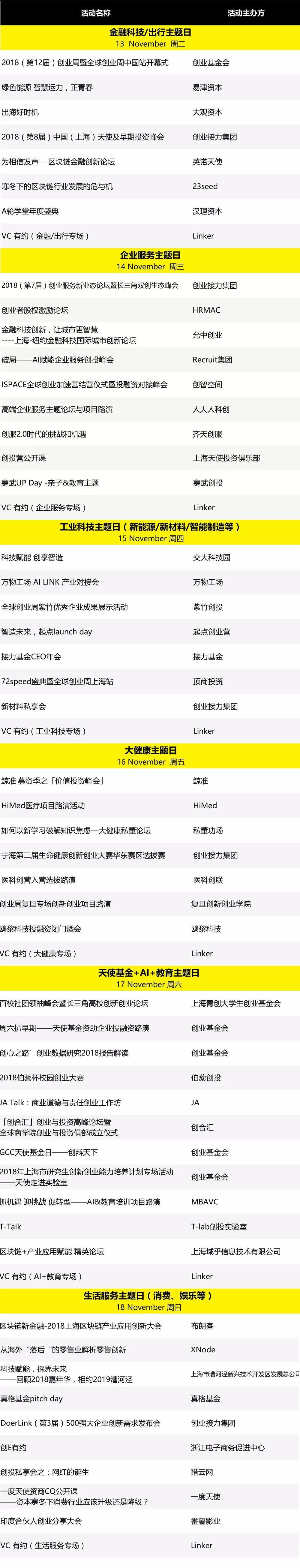 2018全球创业周中国站报名启动