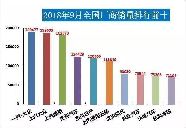 2019年车辆销售排行榜_车辆销售排行榜图片