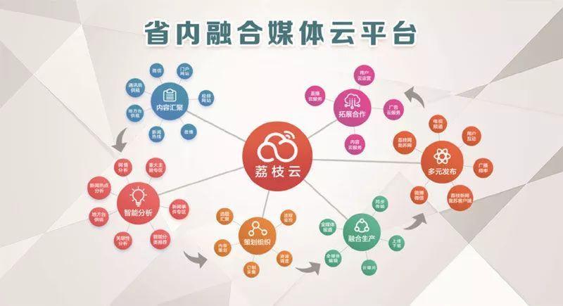 县级融媒体中心建设:打造新时代基层广电服务