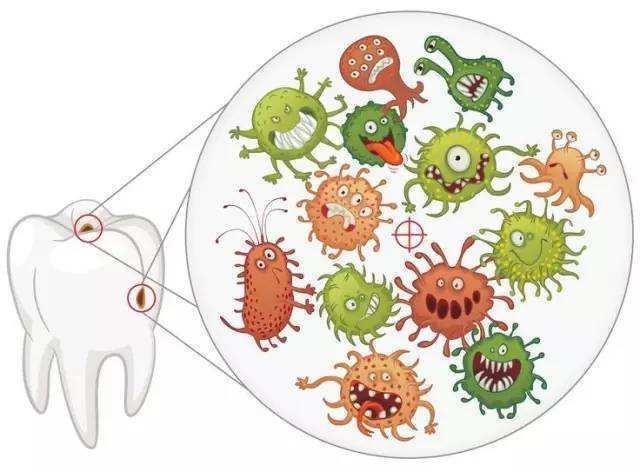 牙龈出血,龋齿,胃炎的凶手……可能都是它!