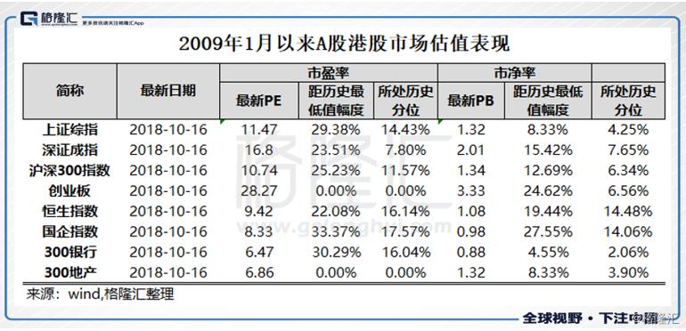 中国股市保卫战正式打响,市场底已经不远了!