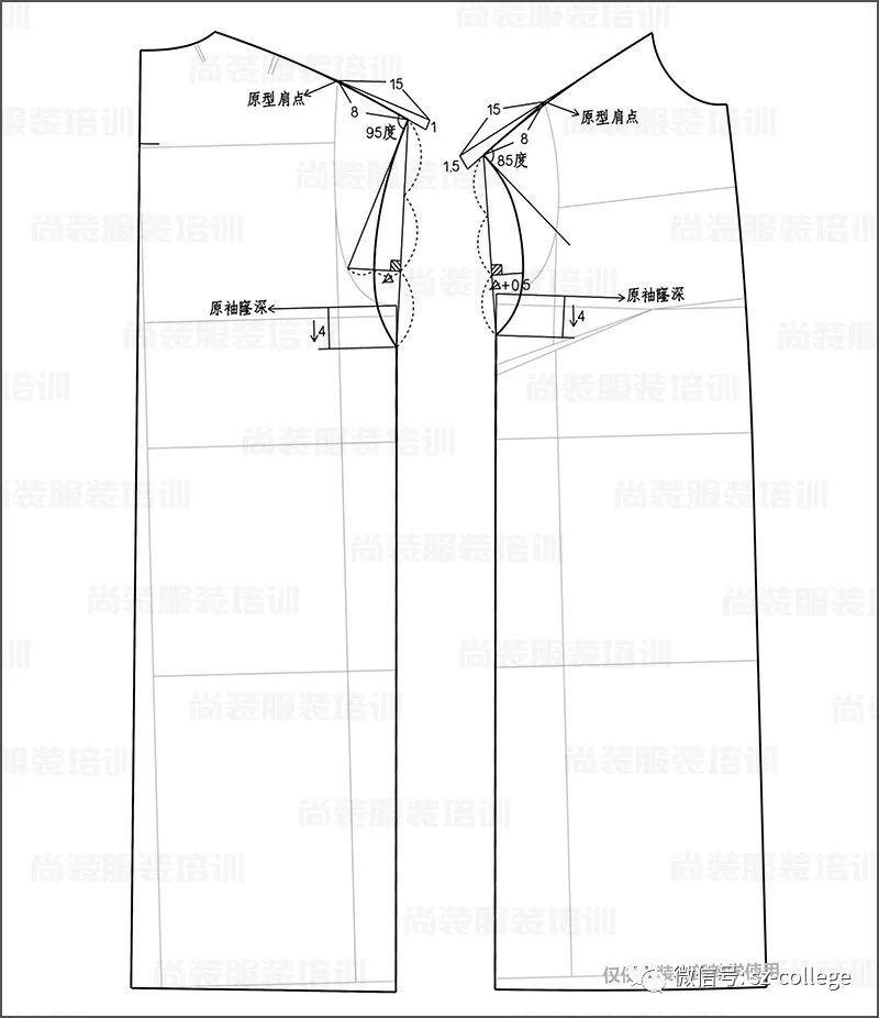 四 根据款式图确认落肩量,重新修顺袖窿.图片