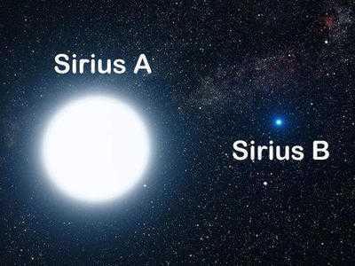 宇宙中哪个星体最亮?天狼星比太阳亮得多,这星体可比千余银河系
