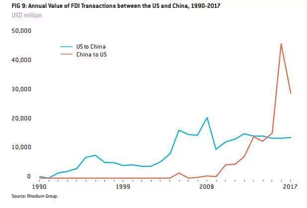 """聚焦丨对外投资不确定性增强,""""一带一路""""沿线成中国对外投资亮点"""
