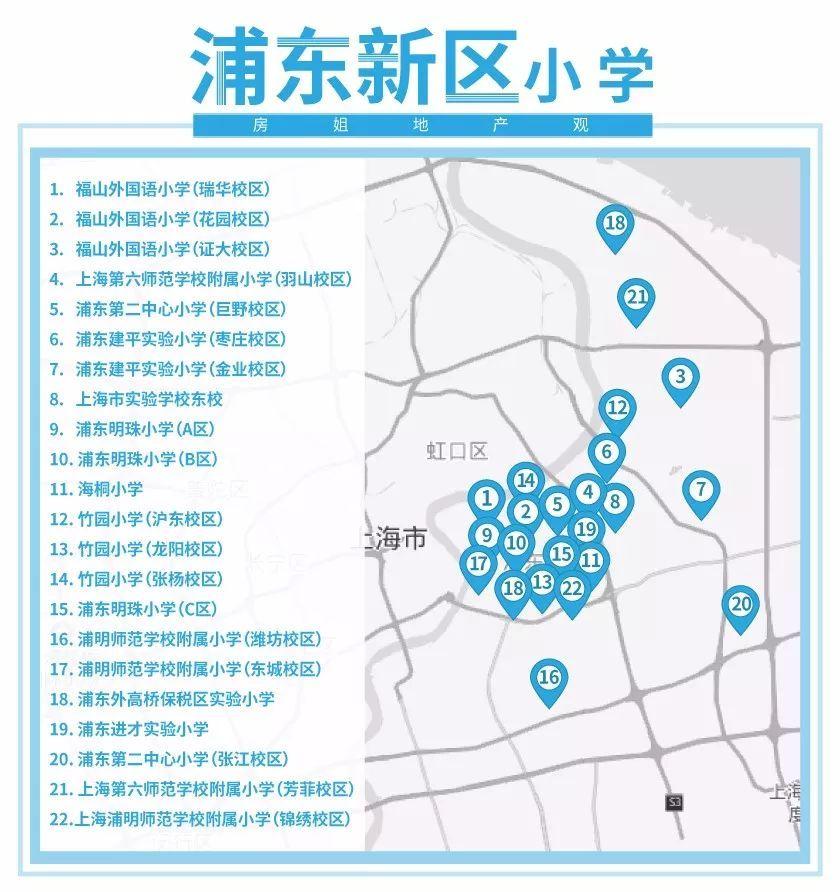 上海学区房汇总最全信息丨(浦东新区篇)
