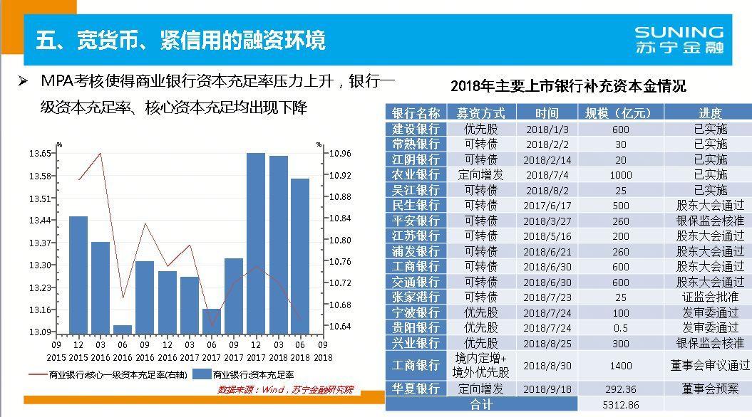 宏观经济分析的总量分析_武汉宏观区位分析图