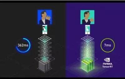 AI晶片最新格局分析 科技 第13張