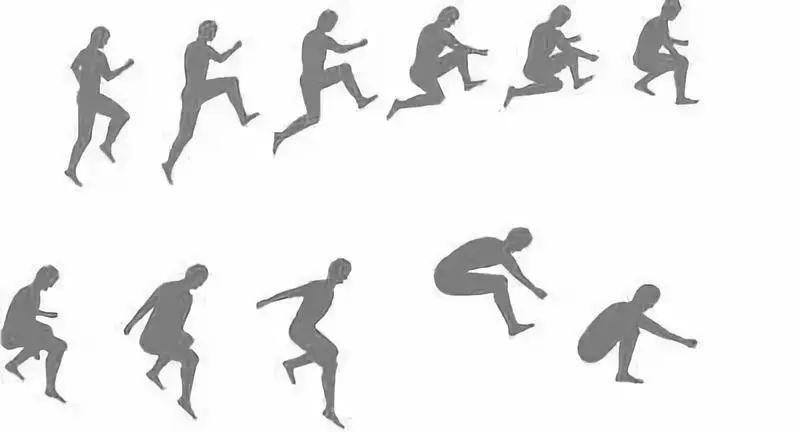 因此,在進行腿部力量練習的同時,必須改進立定跳遠技術.圖片