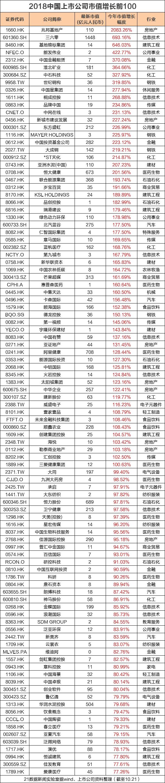 中国上市公司快7000家了!阿里超越腾讯登上市值王