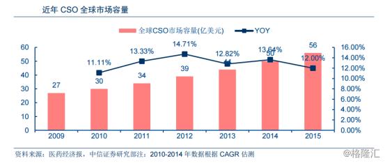 中国先锋医药(1345.HK):自主推广产品增速明显,模式转型静候拐点