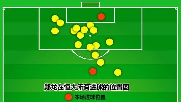 762天后联赛再梅开二度 郑龙成国内球员励志代表