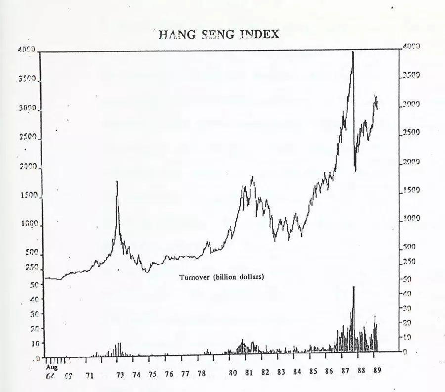 黑色星期一:1987年股灾最详尽实录