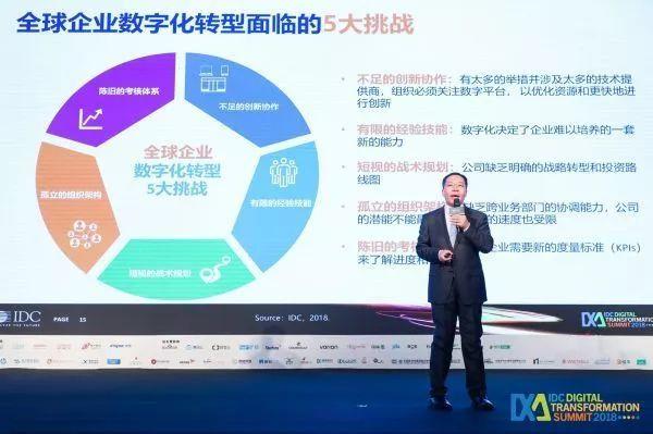 『研究』IDC武连峰:预计2027年中国部分企业将完成数字化转型