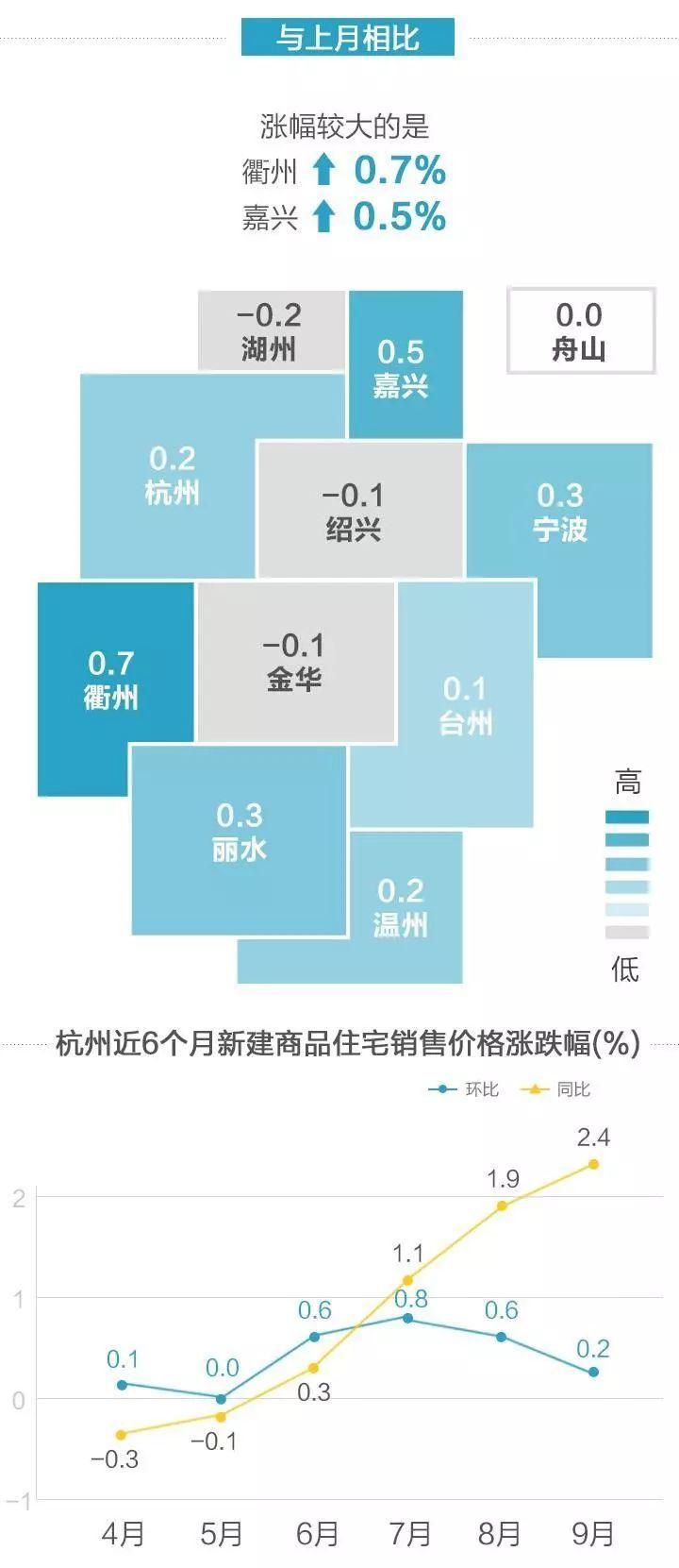 gdp新闻_多省下修GDP的背后 虚假的 高增长 与显著上升的债务压力(3)