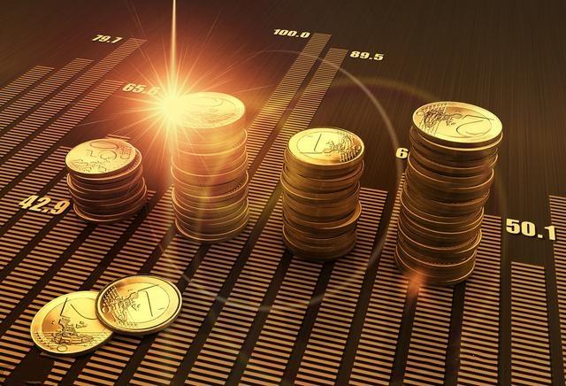 黄金原油期货交易中如何判断行情的确定与不确定性