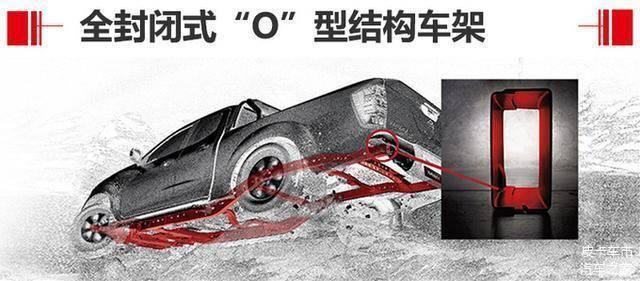 """东风""""纳瓦拉""""锐骐6进军""""高品质""""皮卡市场之路漫漫_东京1.5分"""