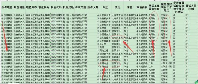 2019国考公安岗共招录1897人!有大专及不限专