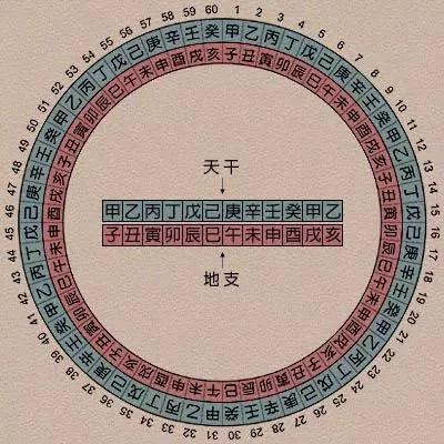中国书画史上最全落款知识,值得收藏!