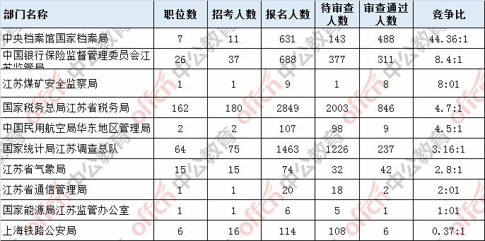 日本1985年人口总数_1985年日本民风