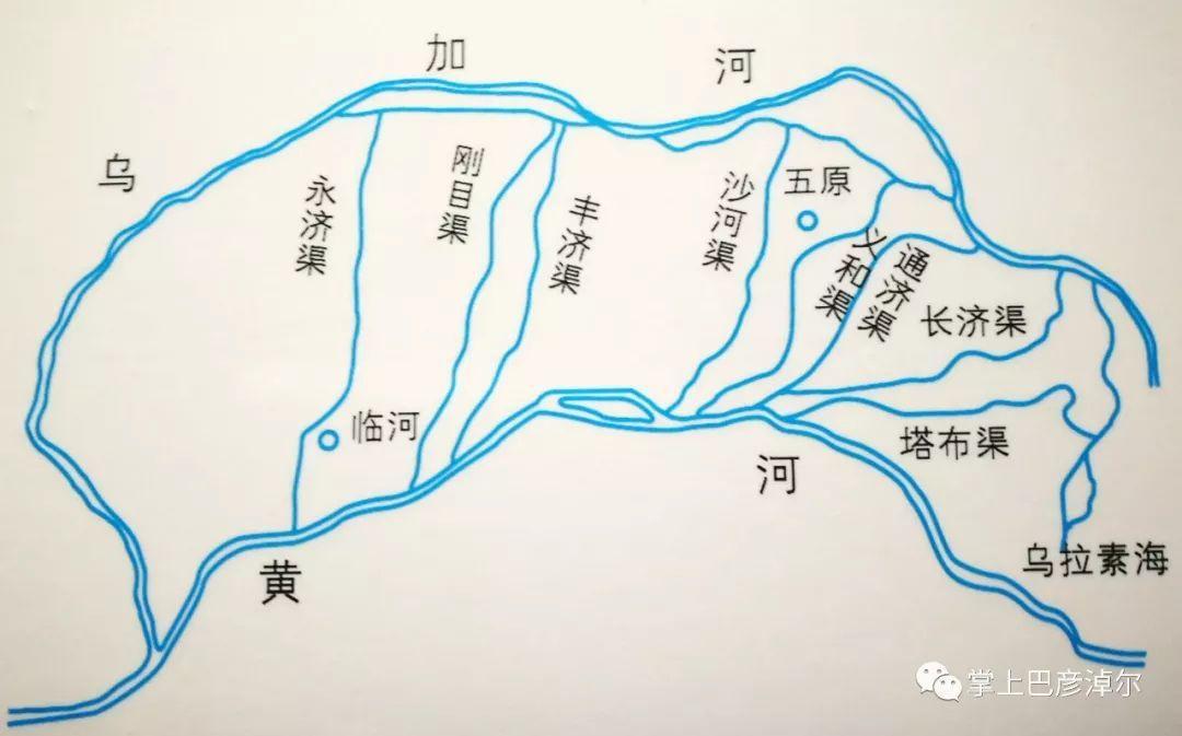 河套从哪里来(五)河套奇迹:北纬40度的千万亩良田从何