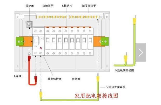 家用防爆配电箱接线图