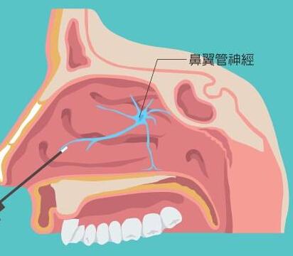 武汉民生眼耳鼻喉医院治疗效果好不好?致力于提高患者图片