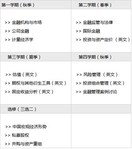 2019級中國社科院杜蘭大學金融管理碩士|適合上班人員繼續深造的在職研究