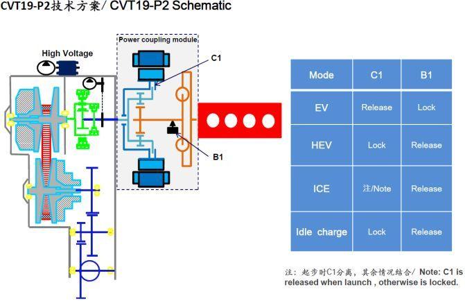 混合实验原理是什么意思_油电混合什么意思
