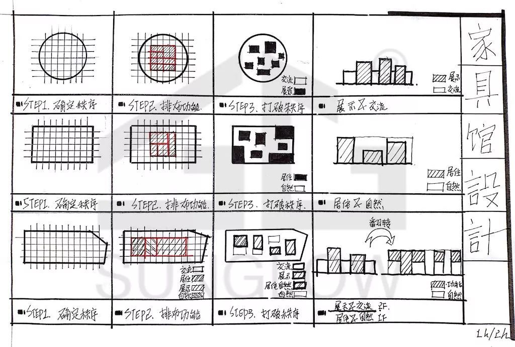 a2建筑快题设计排版图片