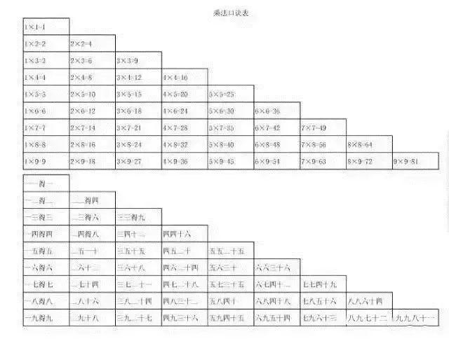 孩子不爱学数学?读懂了这几个数学游戏一次搞定!(责编保举:高测验题jxfudao.com)