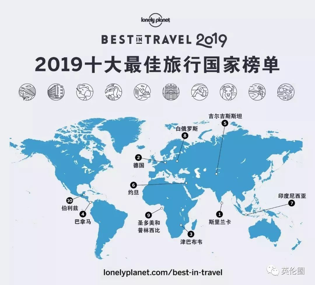 Lonely Planet 2019全球最佳旅行地出炉,这个中国城市上榜第二