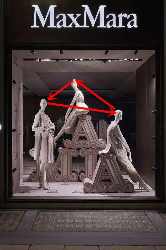 最后敲黑板!三个模特的陈列方式有: 重复,聚落,三角构图.
