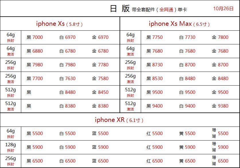苹果报价表_10月26日深圳华强北苹果手机批发报价表