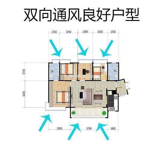 如果你买的房子具备这四个特征,那恭喜你,