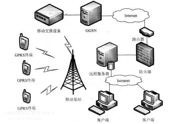 最全面的智能锁领域常见的无线传输协议类型